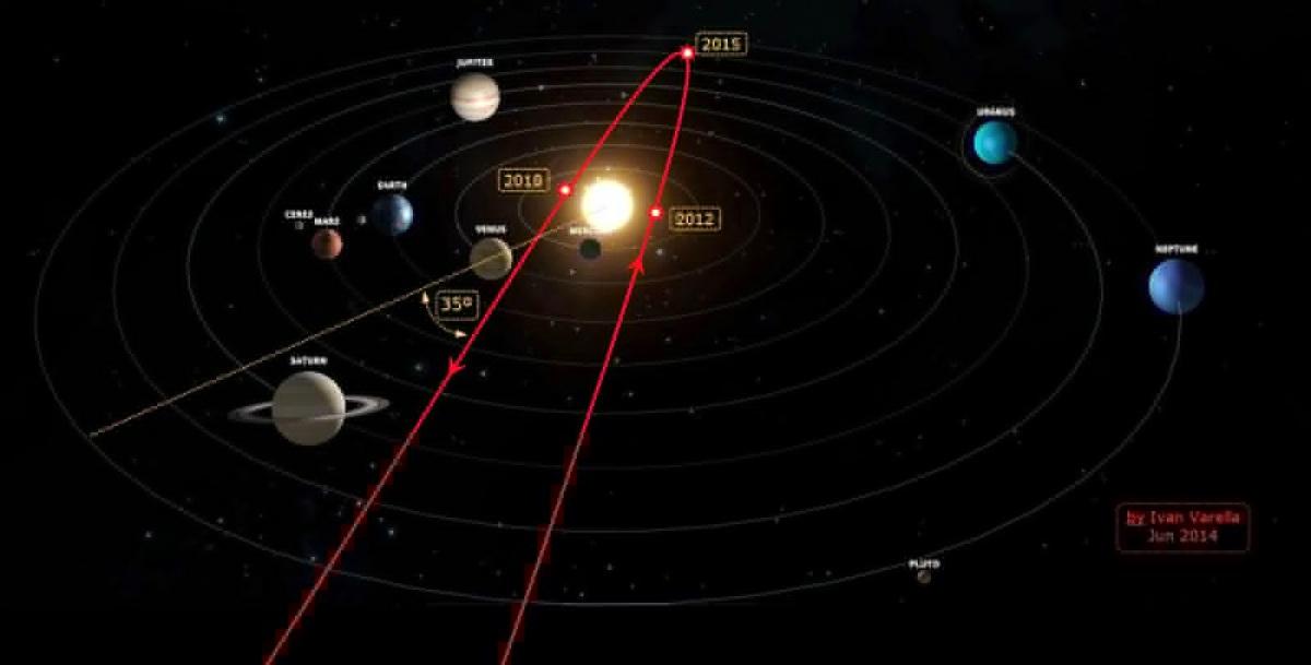 تفسير سوره الطارق ، النجم الأحمر المذنب , سجيل ، نيميسيس ، نيبيرو