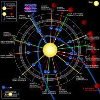 NibiruAlignments-CHART