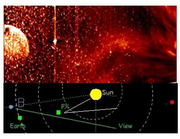 Its worth mentioning that the entire Nibiru system was looming here ...