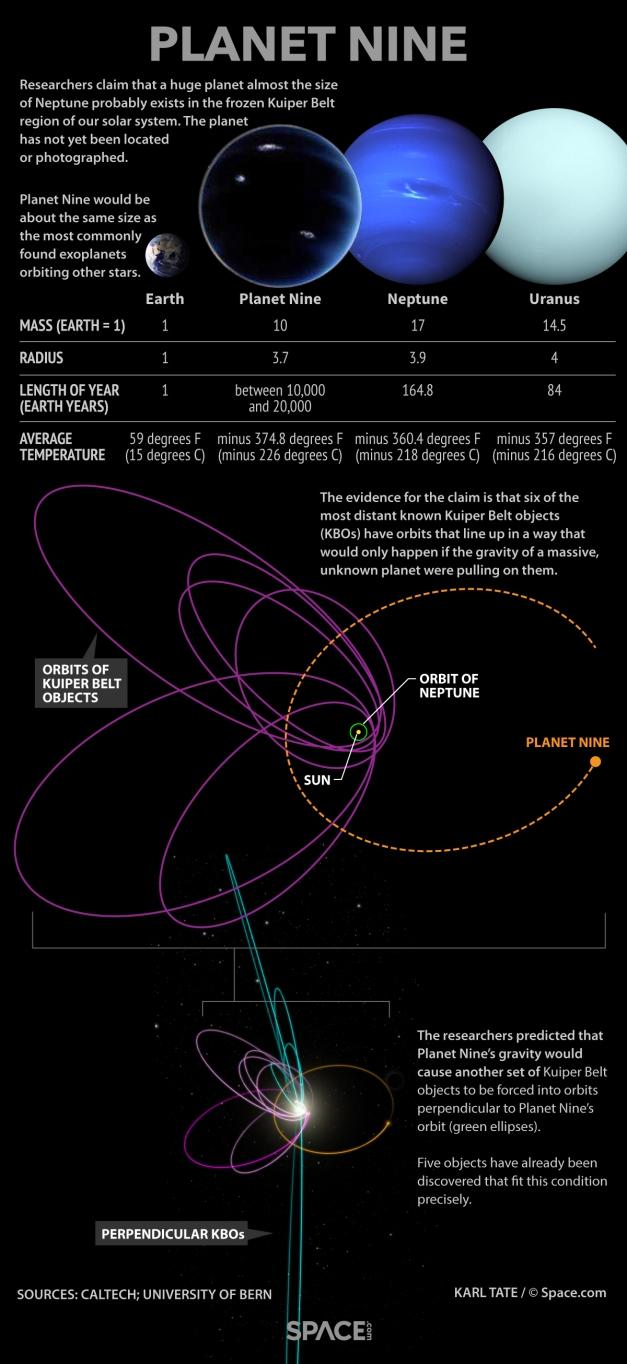 planet X arrive 2017